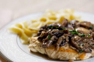 Рецепт Куриные грудки с грибным соусом