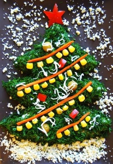 Рецепт Салат Новогодняя елочка