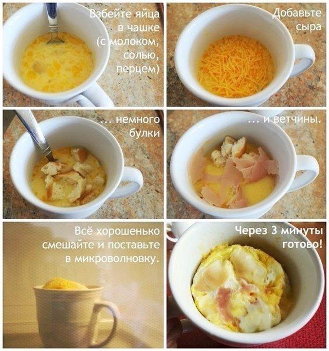быстрые рецепты на завтрак